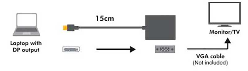 LOGILINK CV0059B - MARLEX CONEXION